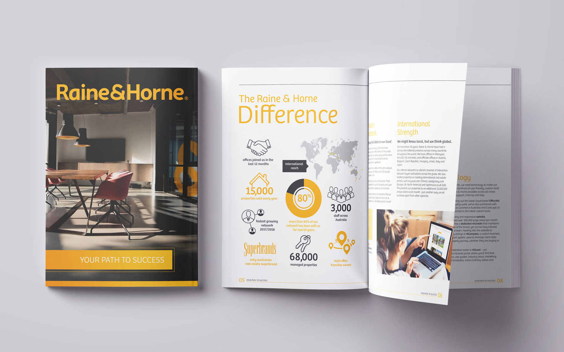 Raine & Horne marketing, advertising & publication design by Amy at Yellow Sunday